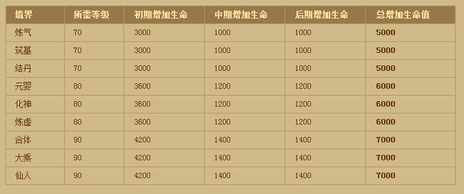 神仙道官方网站 7k7k网页游戏